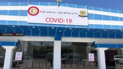 اقليم كوردستان يسجل 27 حالة وفاة و 579 اصابة جديدة بكورونا