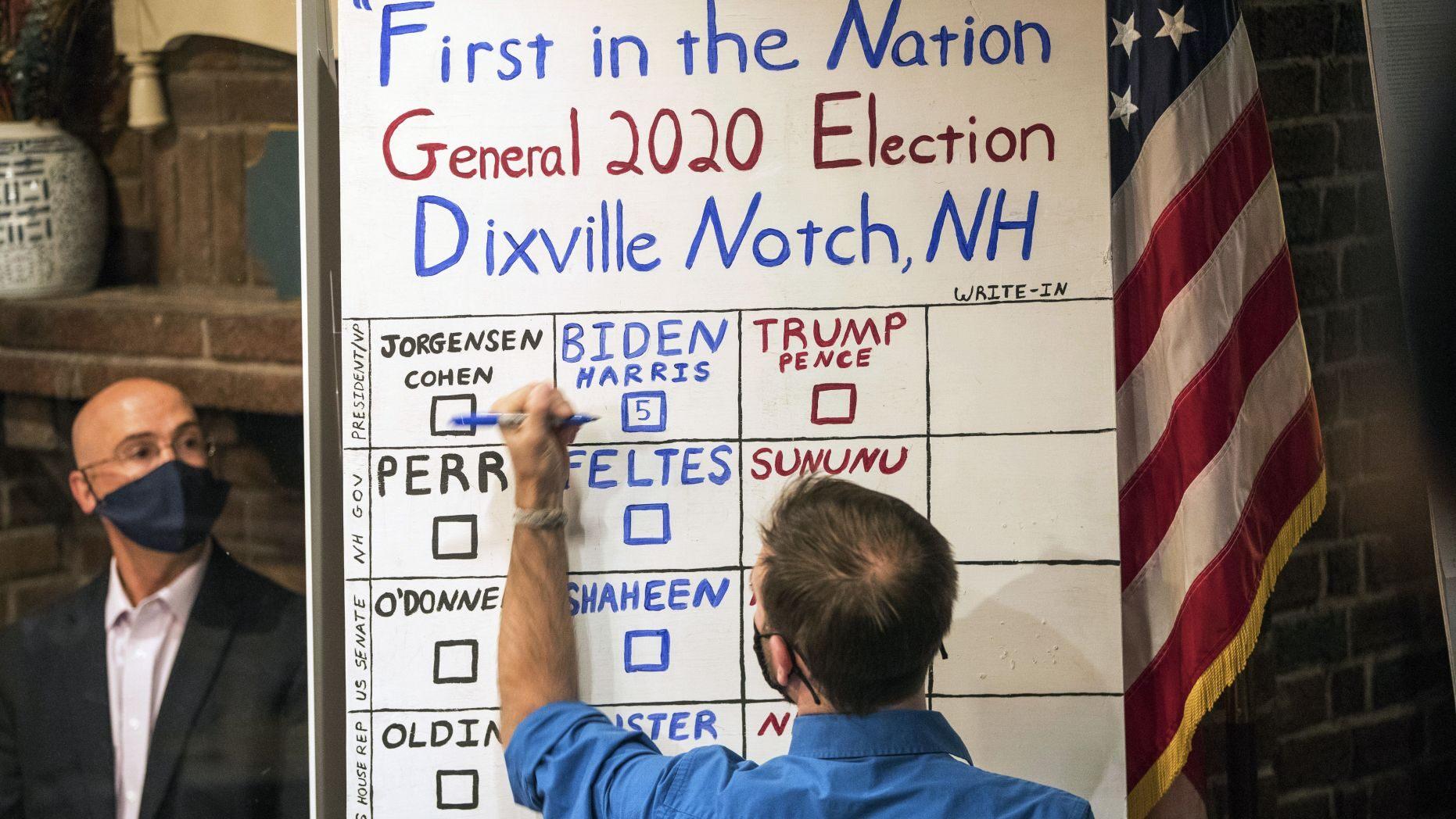 أول نتيجة بالانتخابات.. بايدن يفوز في ديكسفيل نوتش وترامب يكسب ميلسفيلد