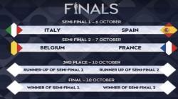إيطاليا تصطدم بإسبانيا في دوري الأمم