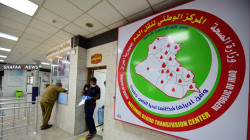Covid-19: About 1350 new cases in Iraq today