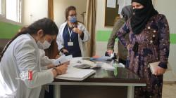 6 وفيات و195 اصابة جديدة بفيروس كورونا في اقليم كوردستان