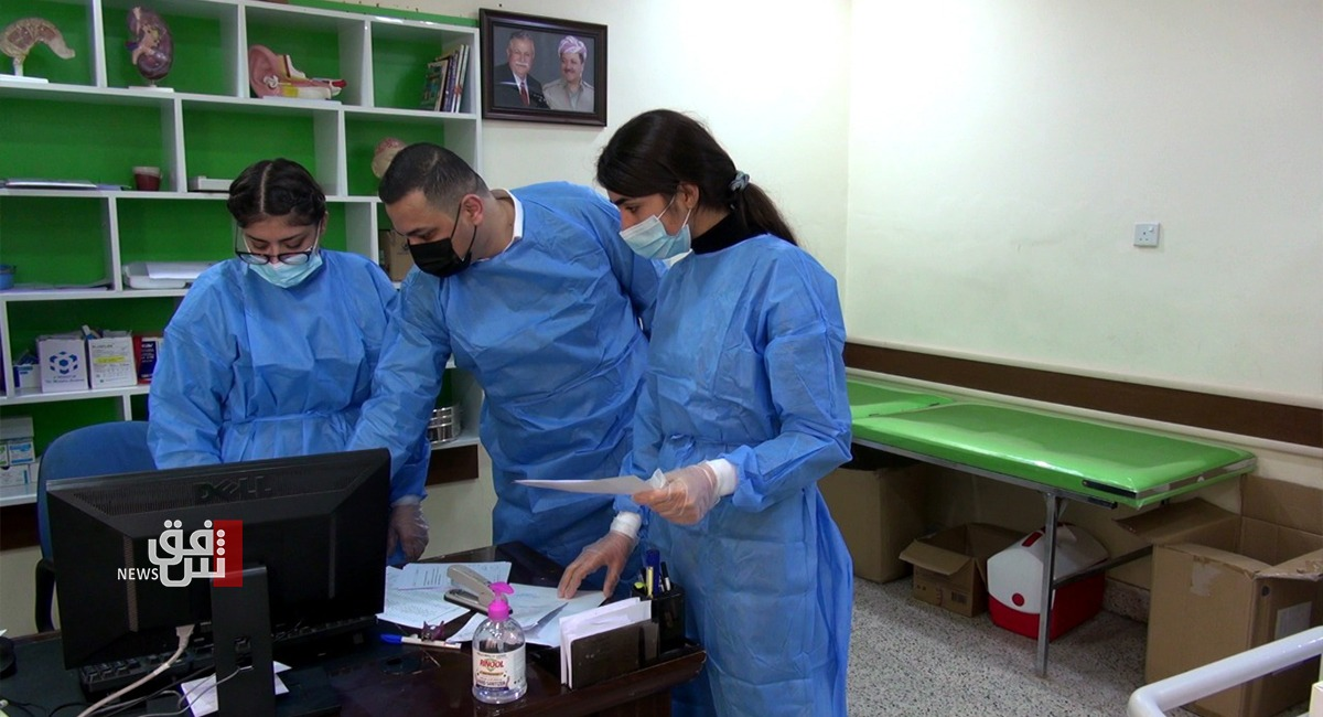 COVID-19 Infection rates increased by 50% in March in al-Sulaymaniyah, official says