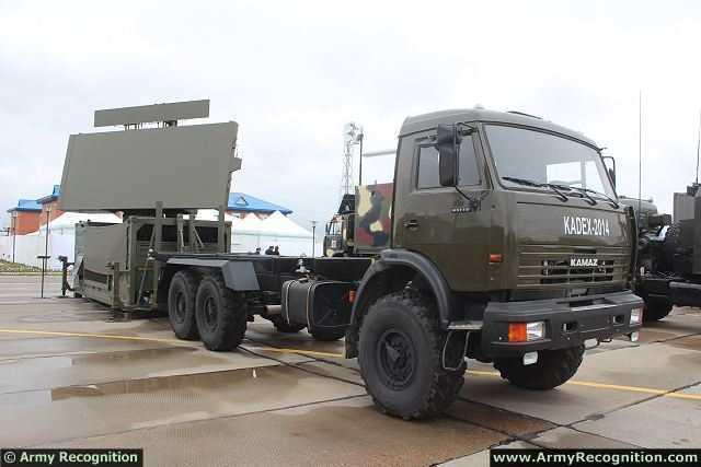 العراق يبدأ تحركات رسمية لشراء رادارات فرنسية خاصة بالدفاع الجوي