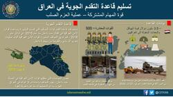 In confirmation of what Shafaq News reported, the international coalition hands over a new military base in Iraq