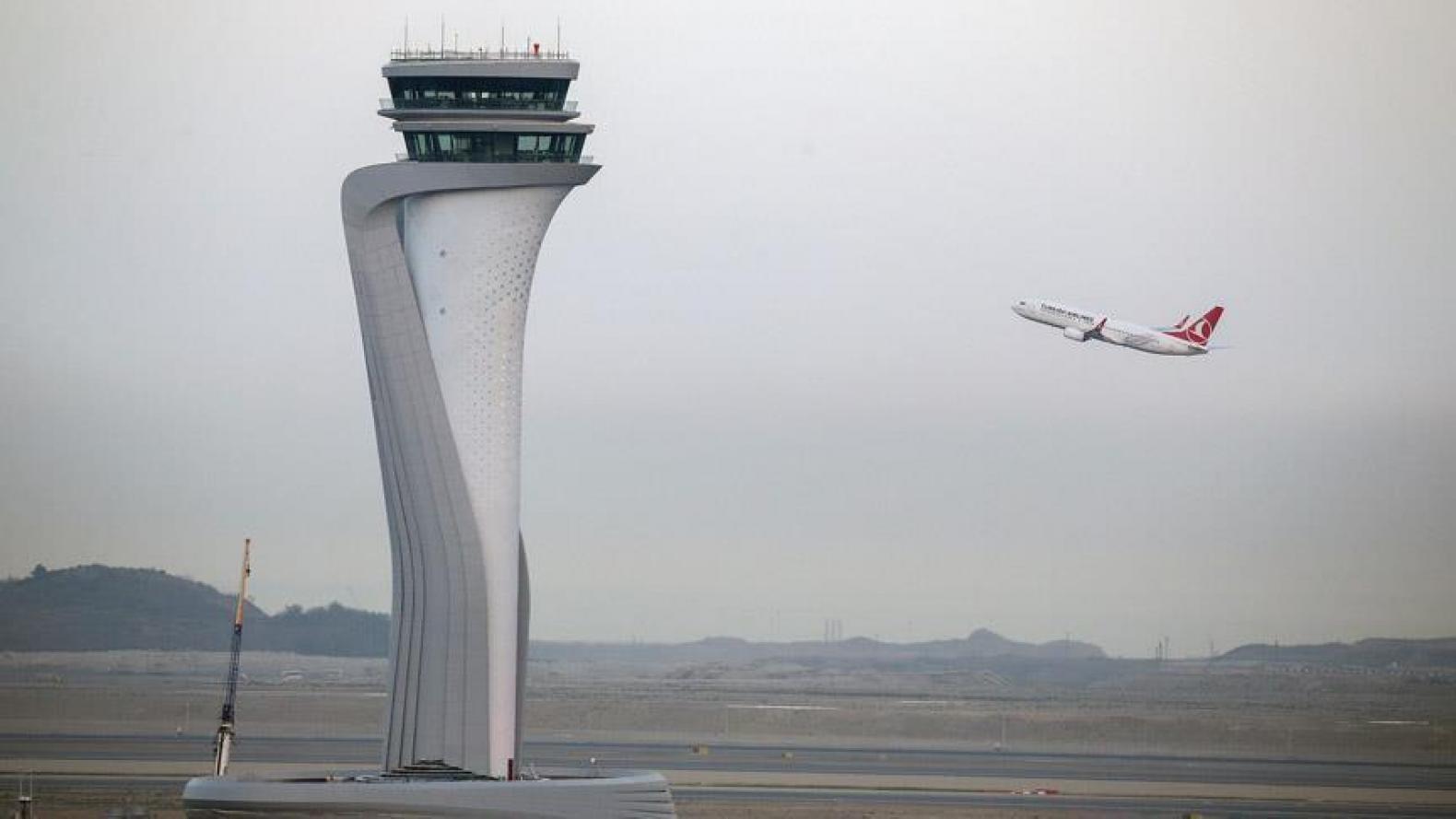 مطارات كوردستان تبدأ باجراء الفحوصات: لا توجد أي اصابة بفيروس كورونا